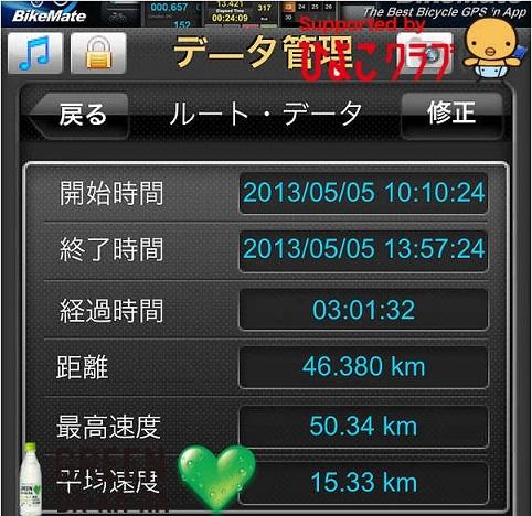 サイクリングデータ